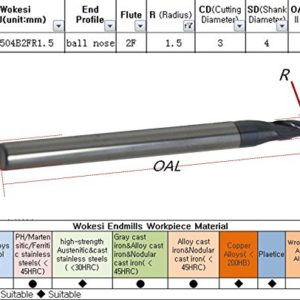 Wokesi-1-15-2-3-4-5mm-Cutting-RadiusBall-Nose-End-Mill-SetPack-of-6Std-LengthHRC452FlutesTiAlN-CoatedMetricSolid-CarbideCNC-Router-Bits-Milling-Profiling-Tools-0-1